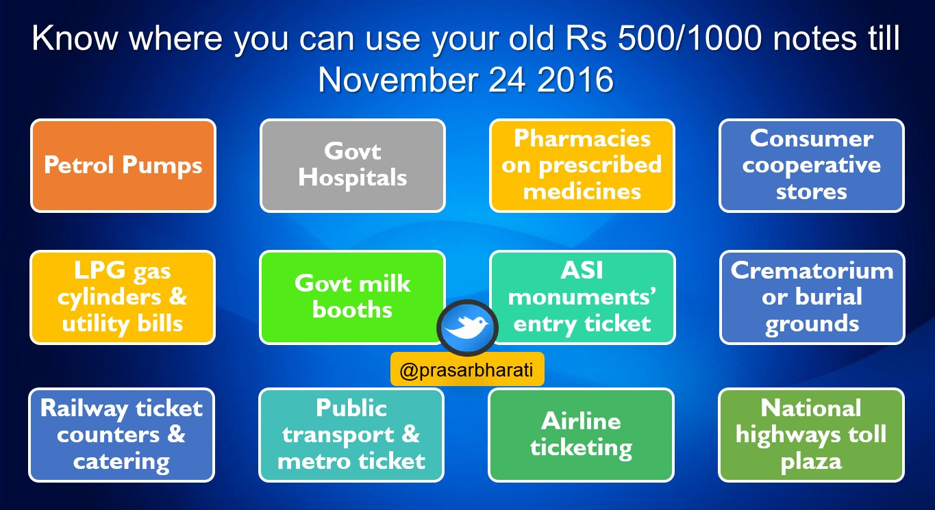 Demonetisation, Rs. 500, Rs. 1000, Prasar Bharati