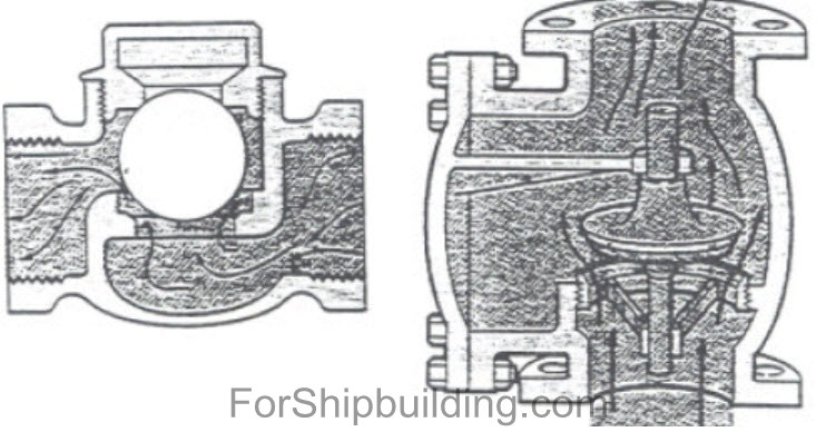 check%252520valves 4 Types of valves ship machine equipment