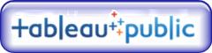 http://www.tableausoftware.com/public