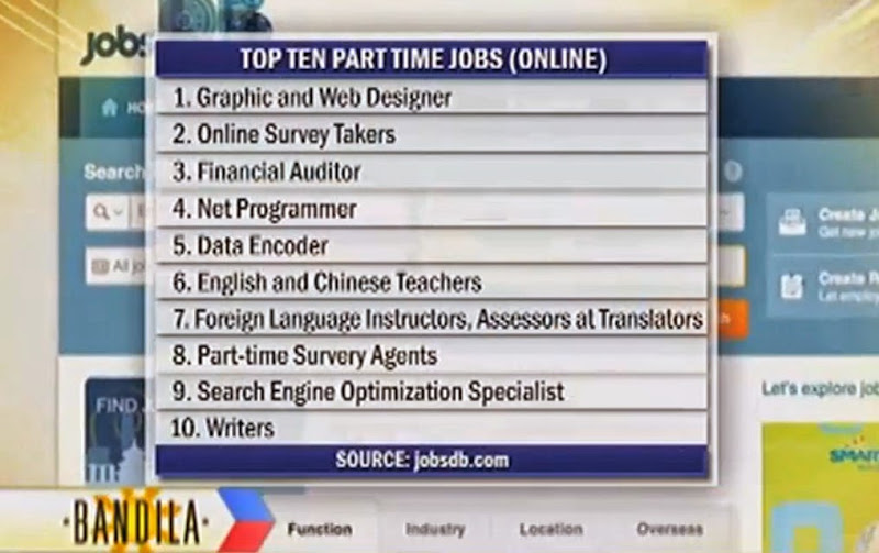 Top 10 part-time jobs Online in Philippines