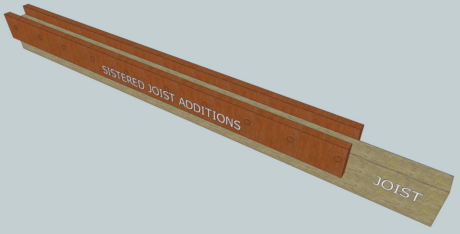 Leveling floor joists sistering floor matttroy for Rafter beam