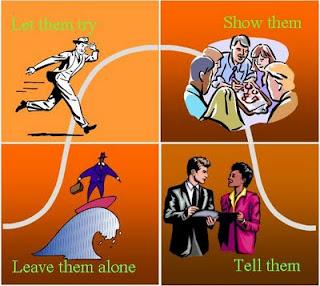 7 Tips On Leadership Image