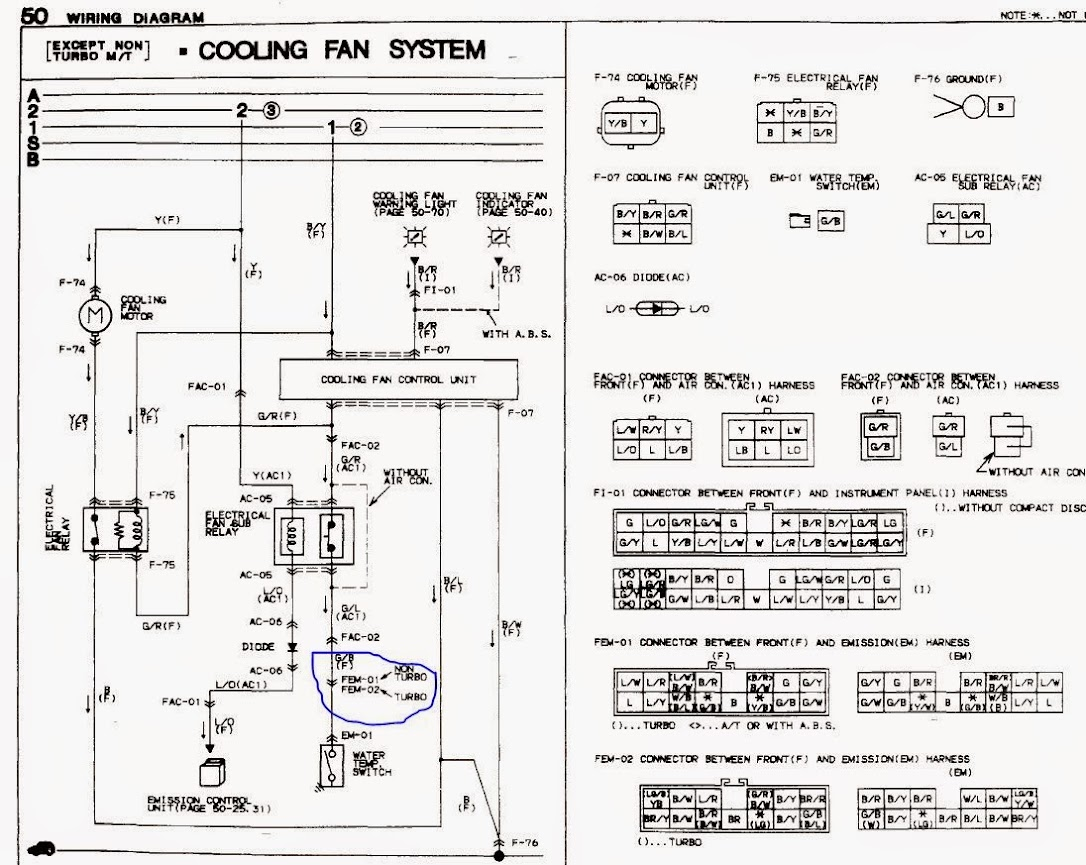Motec ecu wiring diagram electrical drawing wiring diagram project fc m1 motec ing my fc tii rx7club com mazda rx7 forum rh rx7club com audi ecu schematic bmw e46 stereo wiring diagram cheapraybanclubmaster Gallery