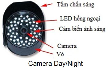 infrared camera - camera hồng ngoại
