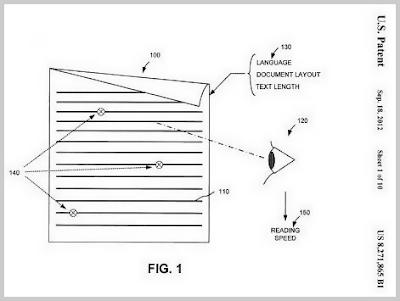 Google Patent Lesegeschwindigkeit
