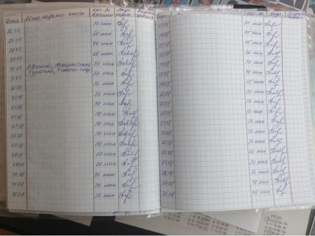 как делать читательский дневник 5 класс образец - фото 5