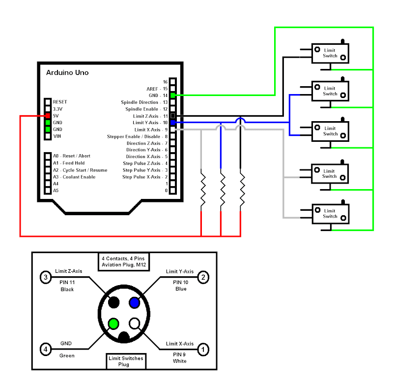4 wire limit switch circuit diagram the shapeoko forum • view topic - will1384's shapeoko 2 #2