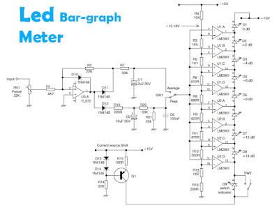 Led signal meter