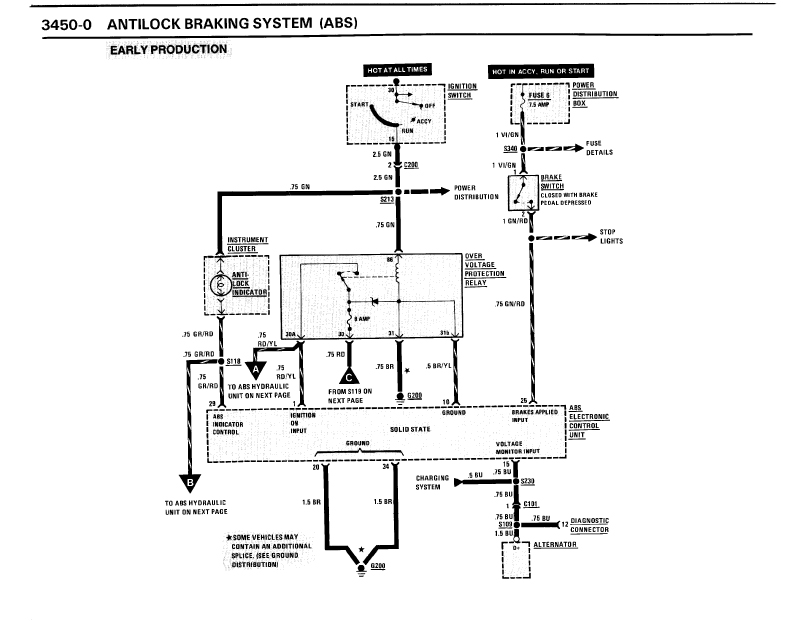 Bmw E30 Fuel Pump Wiring Diagram : Bmw e i abs wiring diagram factory
