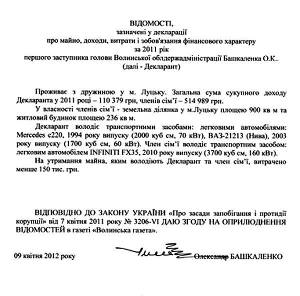 Декларація О.Башкаленка