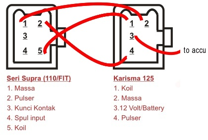 ... Shindengen Cdi Wiring Diagram. on wiring diagram motor yamaha mio