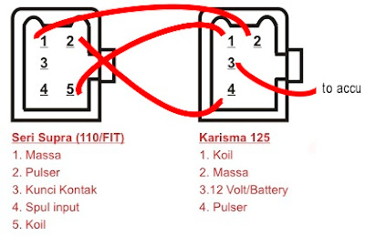 Diagram cdi supra fit new residential electrical symbols cdi nwxsn rh nwxsn wordpress com 5 pin wiring diagram new racing cdi wiring diagram swarovskicordoba Image collections