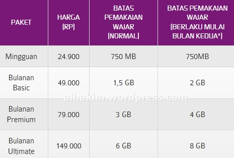paket axis pro internet 2013