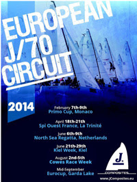 J/70 European and World Circuit