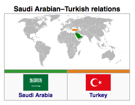 Turkey - Saudi Arabia Relations