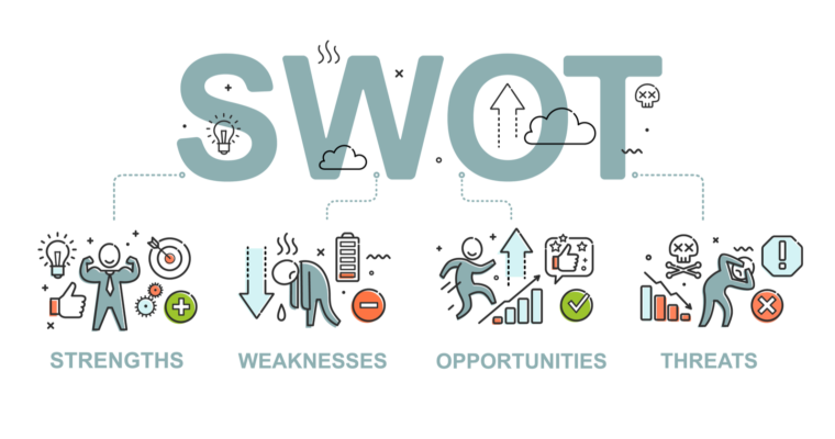 SWOT - Competitive analysis