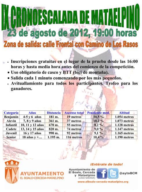 IX Cronoescalada de Mataelpino, jueves 23 de agosto de 2012