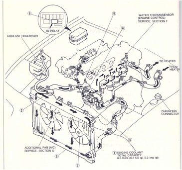 wiring diagram for 1996 acura with Viewthread on 93 Acura Integra Fuel Pump Relay Location besides 1994 Dodge Dakota Spark Plug Wiring Diagram additionally Mitsubishi Diamante Serpentine Belt Replacement besides 2003 Honda Civic Wiring Diagram Pdf together with RepairGuideContent.