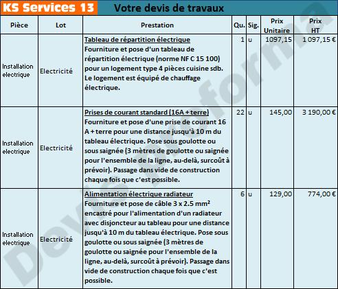 Ks services 13 co t d une r fection lectrique et devis - Devis electricite renovation ...