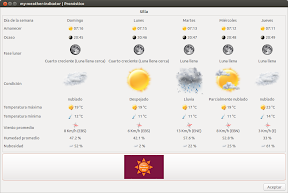 My-Weather-Indicator 0.6.3, resolviendo problemas con Yahoo