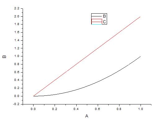 2점 공식으로 출력한 그래프