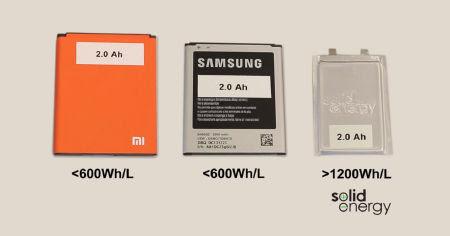 baterias_densidad_solid.jpg