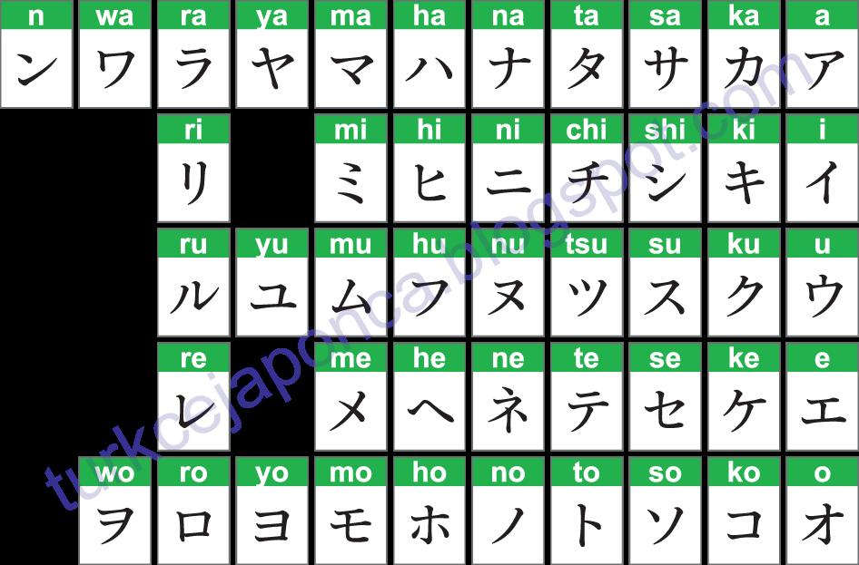 Katakana alfabesi