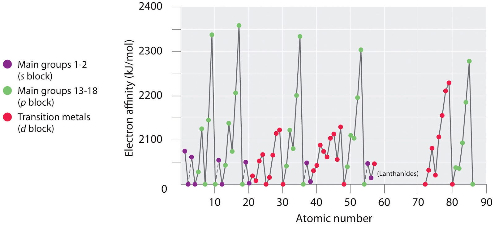 Atomic radius properties of the elements norman herr phd atomic number urtaz Image collections