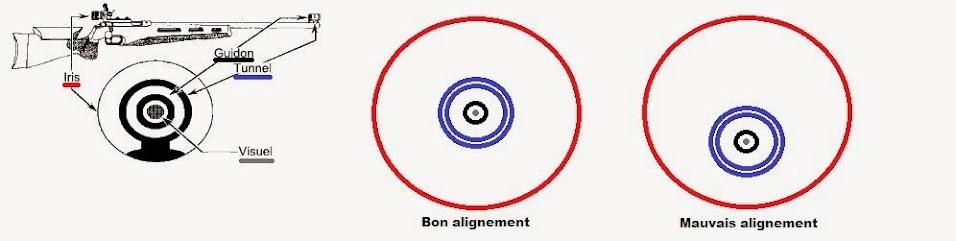 Le tir carabine a 10m MAJ 02/12/15 Oeil+diop