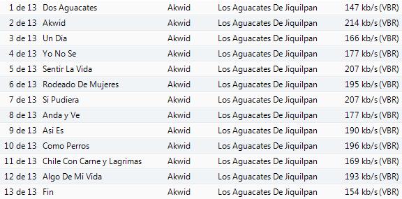 Descargar La Cancion Punkie En Espaol