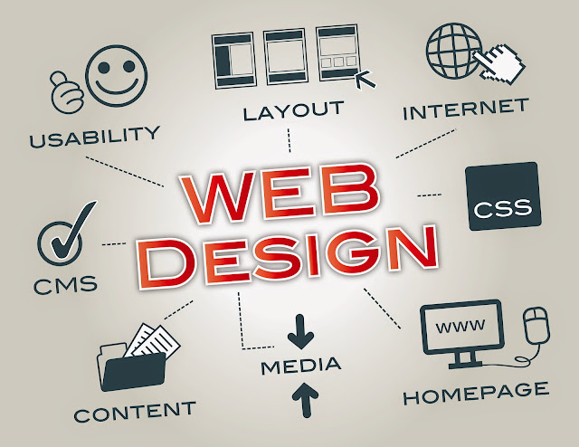webception-Web design