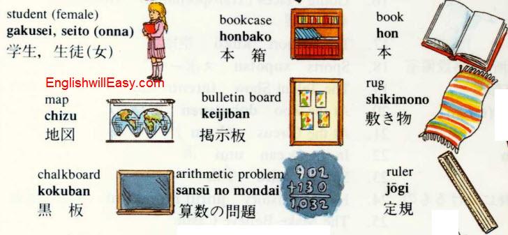 Diccionario Inglés de imágenes japonesas