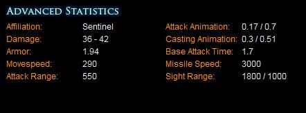 Các chỉ số cơ bản của Sniper