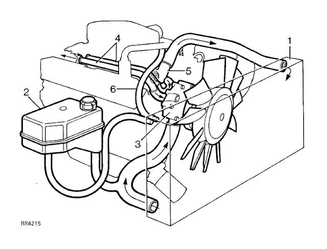 anular radiador calefaccion casa  awesome el proceso no es