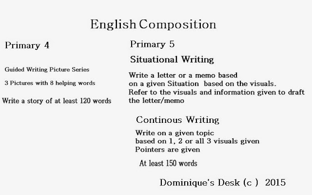 English Composition Format