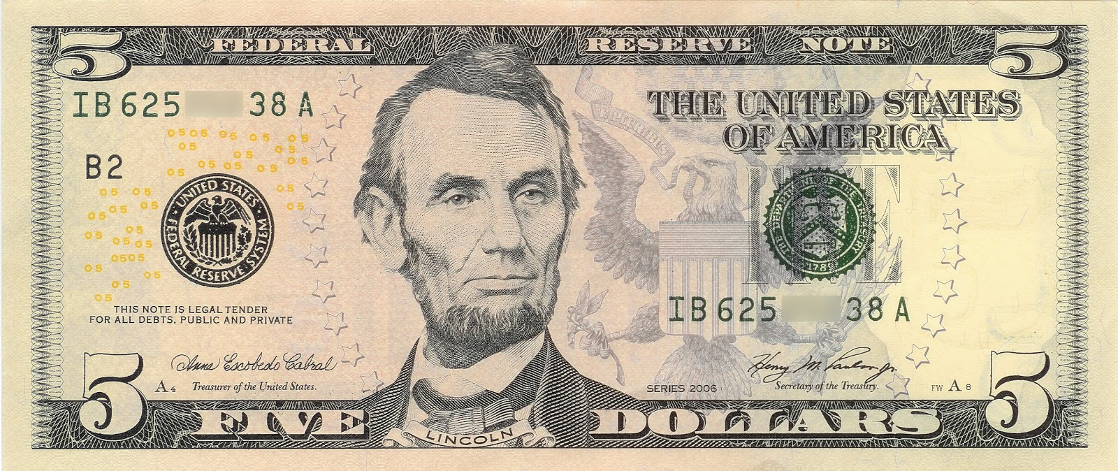 Free forex trading forecast lincoln