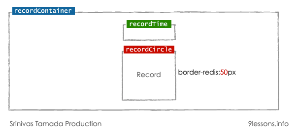 Audio Recording with Jquery and HTML5