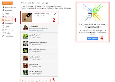 Publier de Blogger vers Google+