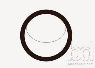 Gambar 04. Membuat efek lensa di Corel Draw