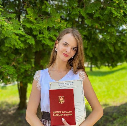 Софія Драган