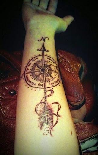 compass wrist tattoo ideas
