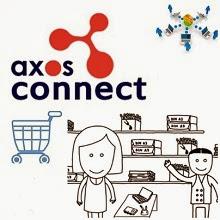 Axos Connect, Software para Empresas