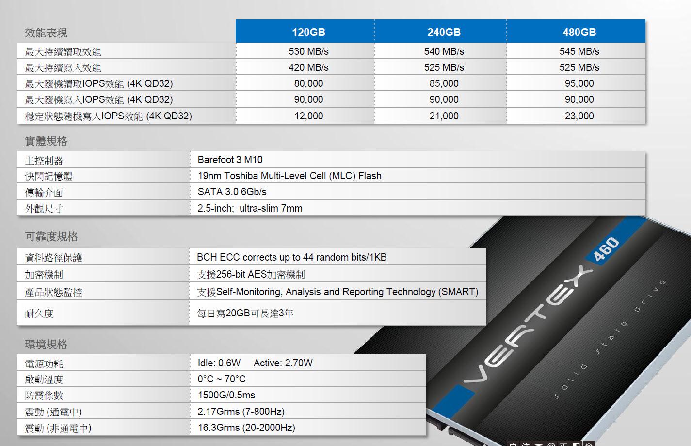[XF]OCZ Vertex 460 240GB評測:高速、高容量、價位漂亮的好用系統碟