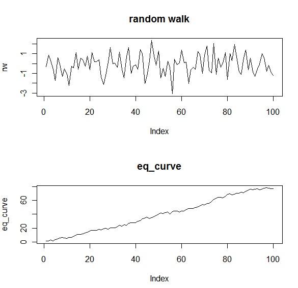 An intelligent statistical arbitrage trading system pdf