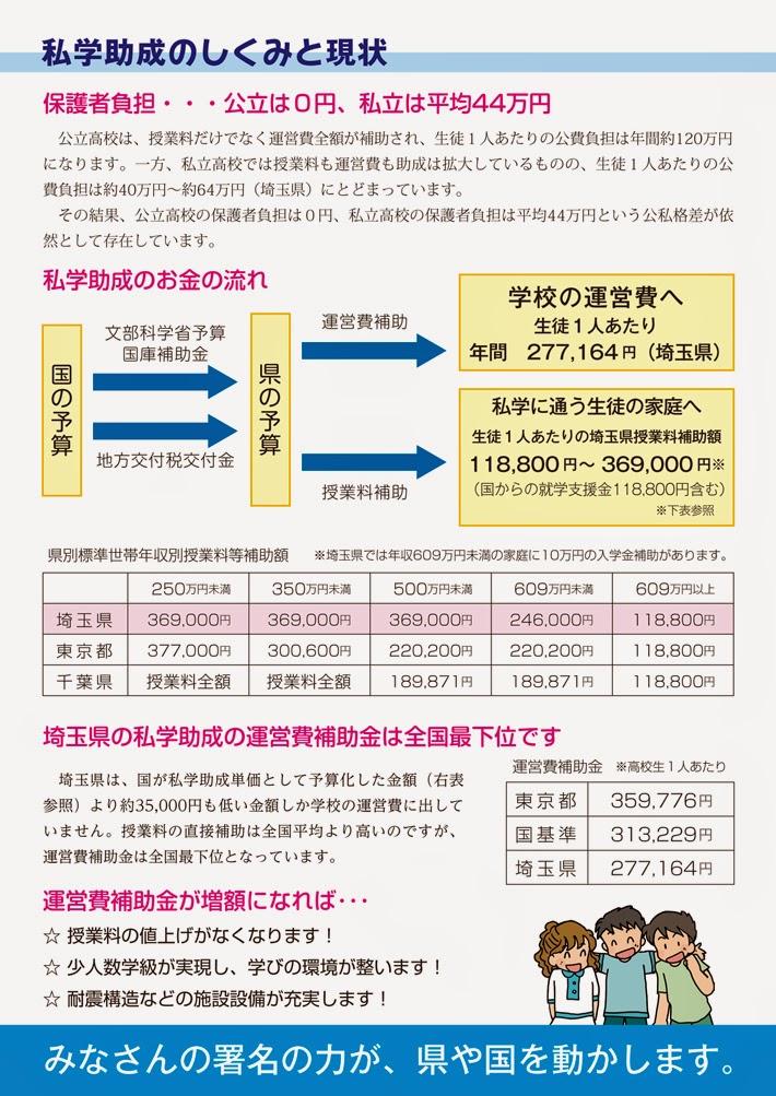 私学助成署名集め用パンフレットができました。 - 埼玉私学助成を ...