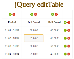 jQuery editTable - Jquery cập thật table dữ liệu