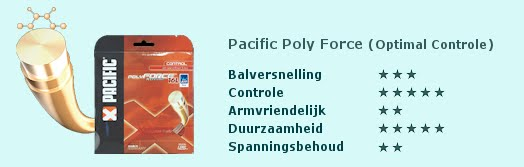 Pacific Poly Force (optimale balcontrole)