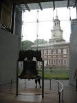 Cool way to locate it with Independence Hall behind it
