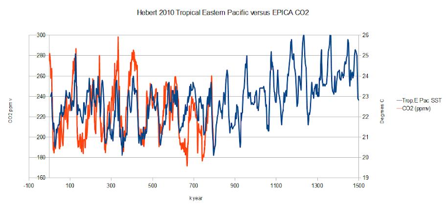 Academic versus professional perspectives | Climate Etc