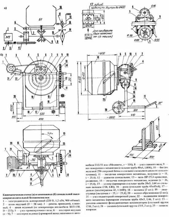 Бетономешалка из металлолома своими руками 81